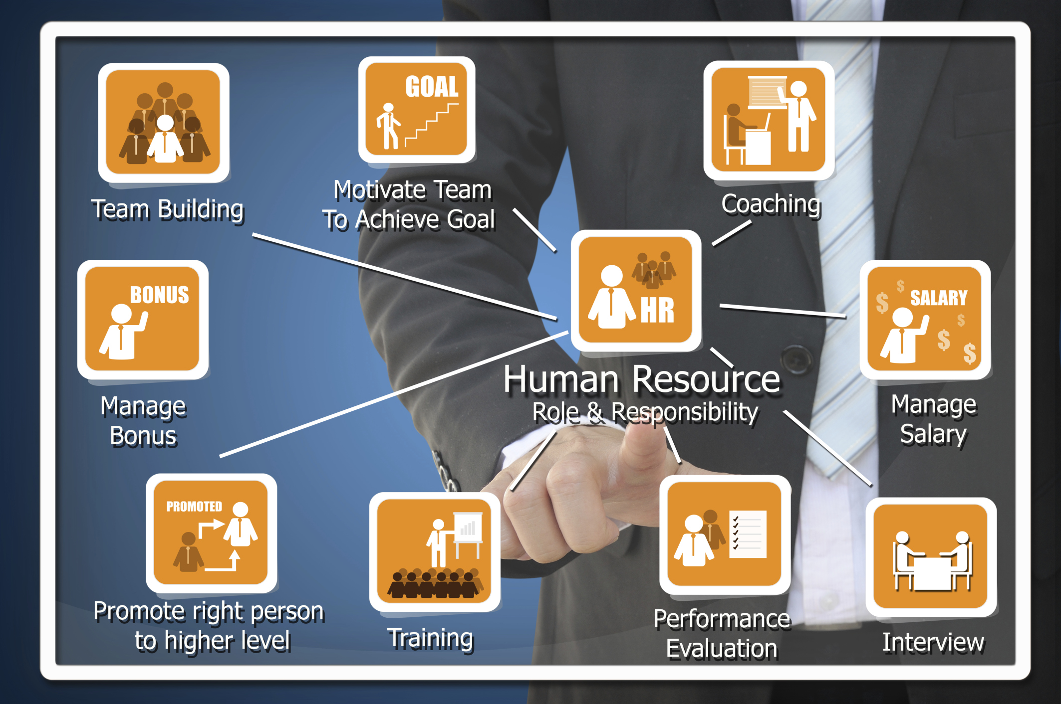 when hr devolution leads to hr evolution View and download hr practices essays an analysis on how devolution can drive evolution of human resources and hr managers contain enormous potential.